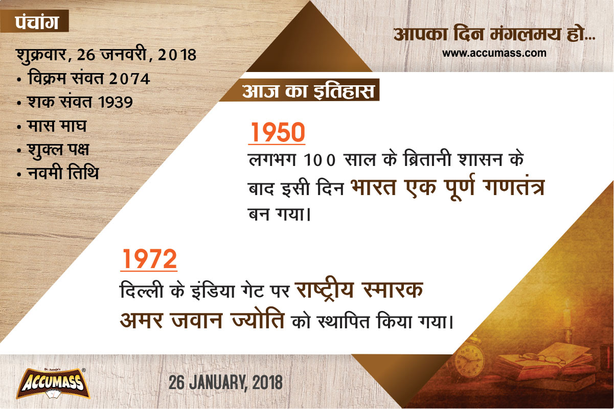 Today's History, 26 January 2018 – Aaj Ka Itihas Aur Panchang In Hindi